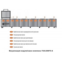 Ультразвуковой комплекс (линия) 230 л 6 модулей